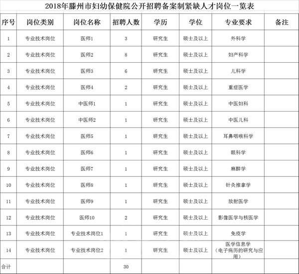 http://zaozhuang.dzwww.com/news/zznews/201805/W020180508393769694395.jpg